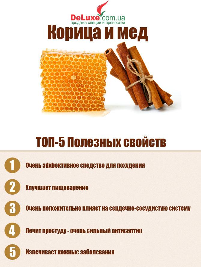 Корица с медом для похудения – сколько дней пить?