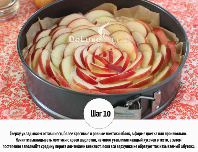 Пышная шарлотка с яблоками пошаговый